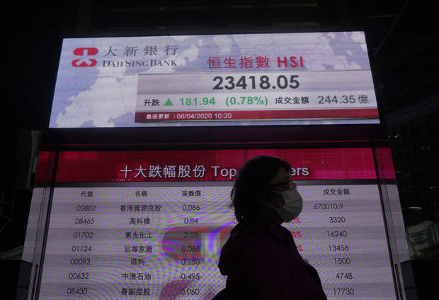Shares rebound on glimmers of progress in battling virus
