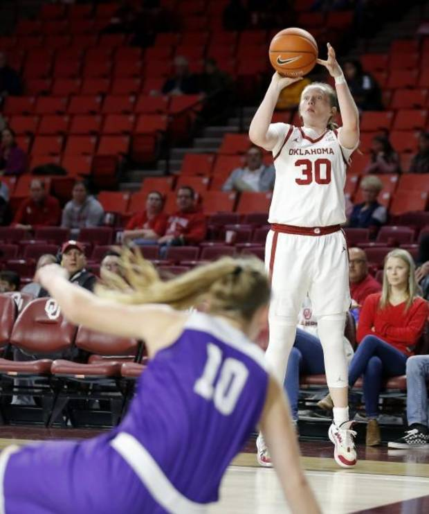 OU women's basketball: Wichita State holds off Sooners