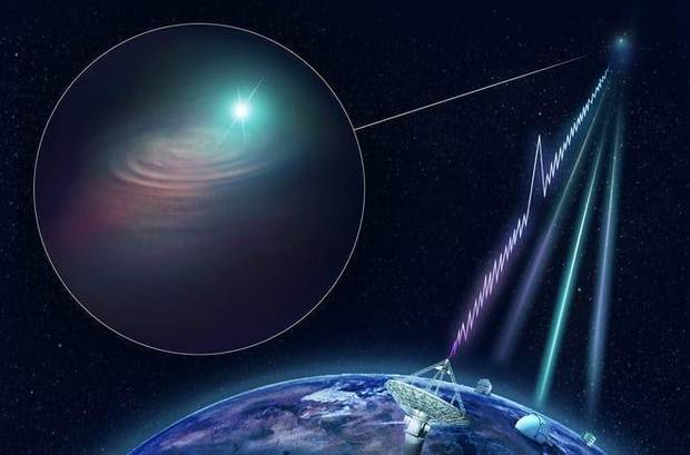 Scientists detect an unexplainable radio signal from outer space that repeats every 16 days