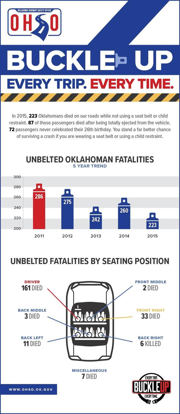 Oklahoma Booster Seat Law Cabinets Matttroy