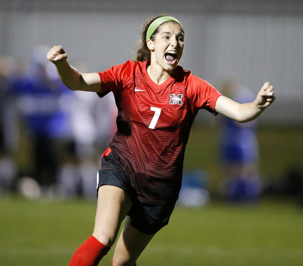 High school soccer: OSSAA approves new soccer districts for 2019-20, 2020-21 seasons