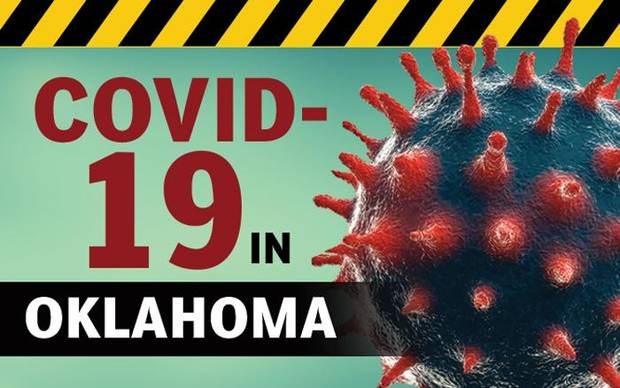 Coronavirus in Oklahoma update: 1,025 new cases; 11 new deaths