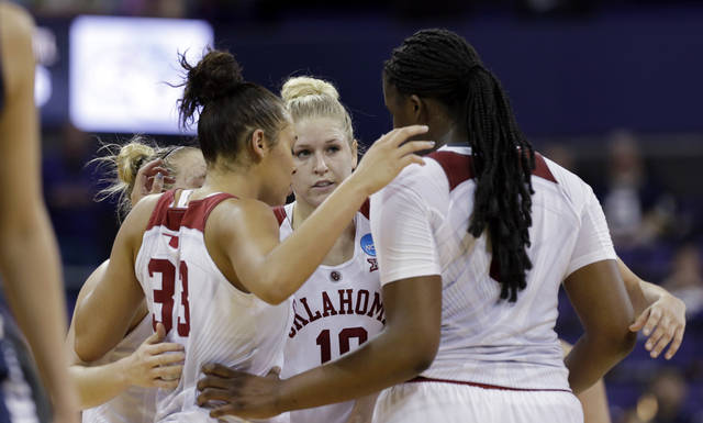 Hot shooting start carries Oklahoma past Gonzaga 75-62