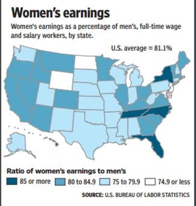 Oklahoma Wage Gap Between Men And Women Widens News OK - Us wage gap map