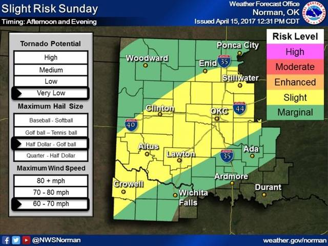 Strong thunderstorms forecast to bring tornado risk in South